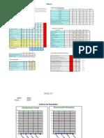 Excel corrección Wisc-IV