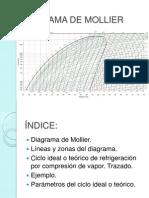 diagramas de mollier