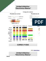 Unidad didáctica electronica