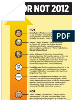 hot or not.pdf