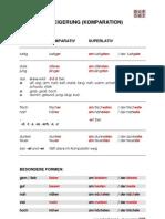 Deutsch - Komparation der Adjektive