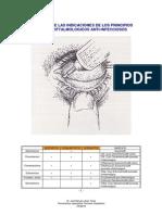 Indicaciones de los principios activos oftalmológicos anti-infecciosos