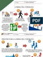Proceso Firma Contratacic3b3n Mic 2012