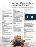 CP-003-0310 Cold-Weather Casualties and Injuries Chart