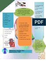 Poster Hipertensi New