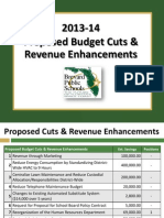 Brevard Public Schools Proposed Budget Cuts
