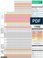 Adult Early Warning Score Observation Chart for Cardiology Unit