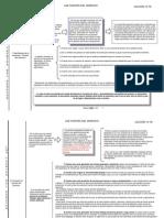 teoría del derecho esquemas