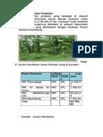 Kawasan Hutan Produksi.doc