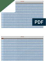 Table of PVIF