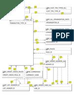 Trm115om Workflow