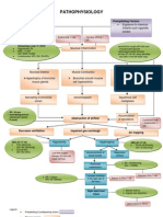 49995456 Copd Pathophysiology Diagram