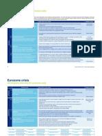 Deloitte - Contingency plan