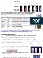 CH3 Analytical and Quantitative Chemistry