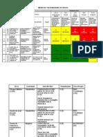 02 - Matriz de Tolerabilidade de Riscos