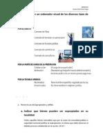 Confeccionar Un Ordenador Visual de Los Diversos Tipos de Contratos