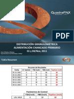 Analisis_Tamaño_Alim._Ch._Primario_-_Semana_44_Rev1[1]