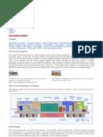 railway technical web page