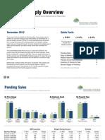 November 2012 Housing Supply Outlook