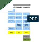Malla con requisitos Ingeniería en Control de Gestión, Contador Auditor & Ingeniería Comercial UDP.