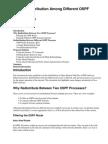 o Spf Processes