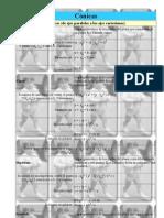 Formulas Conicas (by Carrascal)