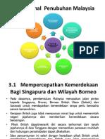Sebab-sebab pembentukan malaysia