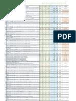 Analisis de Precios Extraordinarios de Procontec
