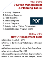 TQM seven tool for mangement
