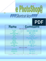 Adobe Photoshop Shortcut Key