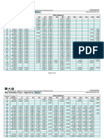Standards Pipe Schedules Chart