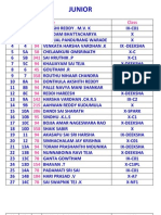 nmtc final result 2012 junior level
