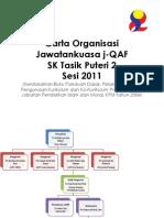 55149676 Jawatankuasa j QAF