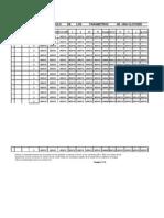 Parametros de clotoide