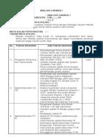 Silabus Analisis Farmasi-1