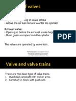 Valve-Train