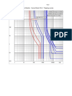 Coordination Curve Direct