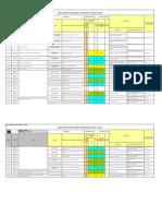 Anexo 1 Matriz de Riesgo C20060022 Rev0