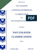 us navy course navedtra 134 navy instructor manual motivation rh scribd com Instructor Manual 70-740 Zumba Instructor Manual