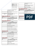Guidelines for report format