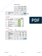 Rate Analysis160511