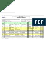 FMEA chart