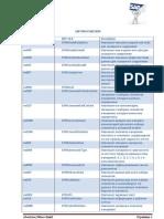 Blinovdaniil Sap Epm Function (Excel) v02