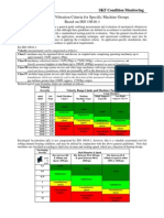 Tabla de clasificación de maquinaria según ISO 10816-1