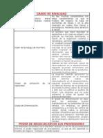 Analisis Porter de Wamart