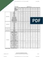 PCS7 V7 Compatibility List e