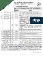 Vacancy in Odissa Under NRHM