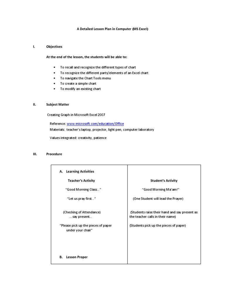 Detailed Lesson Plan MS Excel - Chart | Chart | Lesson Plan