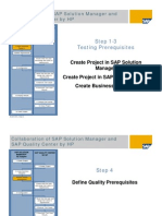 Collaboration of SAP Solution Manager and Quality Center