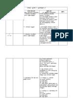 Rancangan Tahunan Matematik KSSR Tahun 3 SJKT